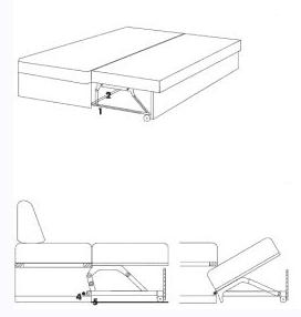 механизм трансформации диванов Дельфин